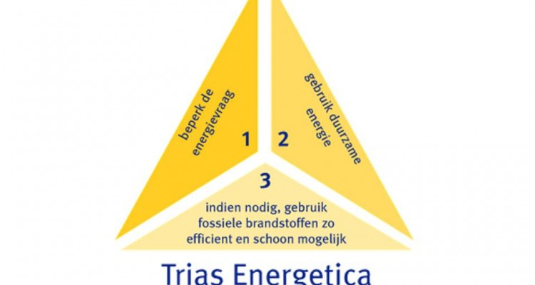 Wat is de Trias Energetica?